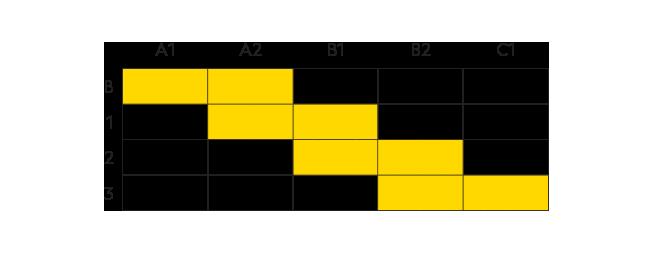 Grammar in Context CEFR Chart