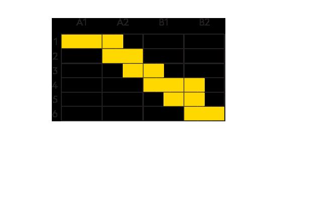 Reach Higher CEFR Chart